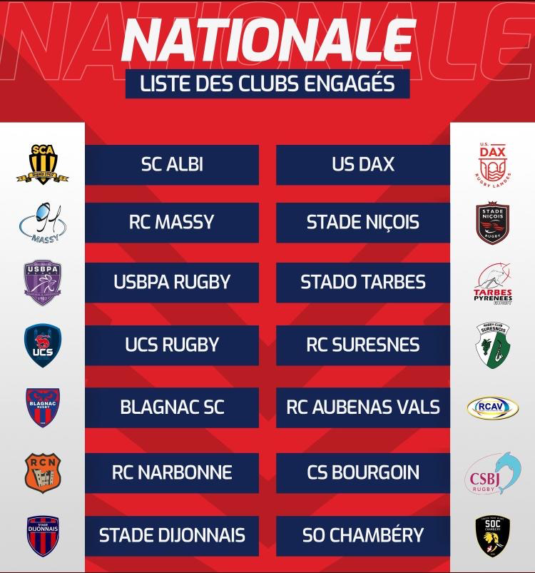 Division Nationale